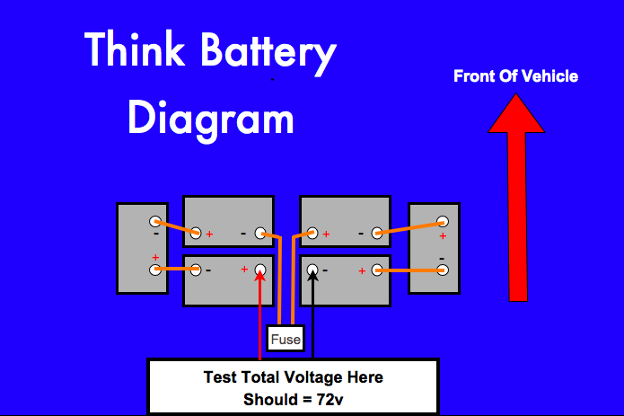 Golf Cart Batteries 6 Volt Wiring Diagram on rv charger wire diagram
