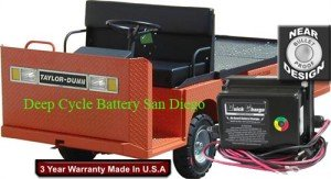 Golf Cart Battery Charger For 36 Volt And 48 Volt