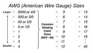 awg-cables-sizes1