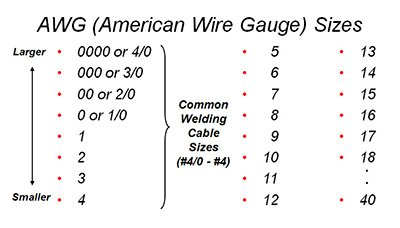 Battery cable for sale awg cables sizes1 greentooth Gallery