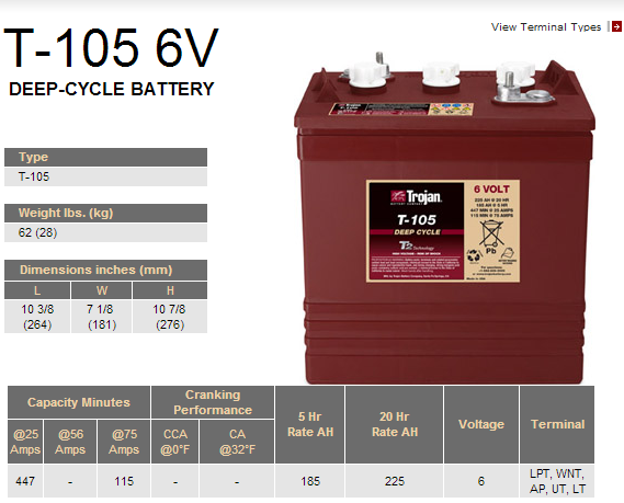t 105 golf cart battery san clemente Golf Cart 36 Volt Ezgo Wiring Diagram at reclaimingppi.co