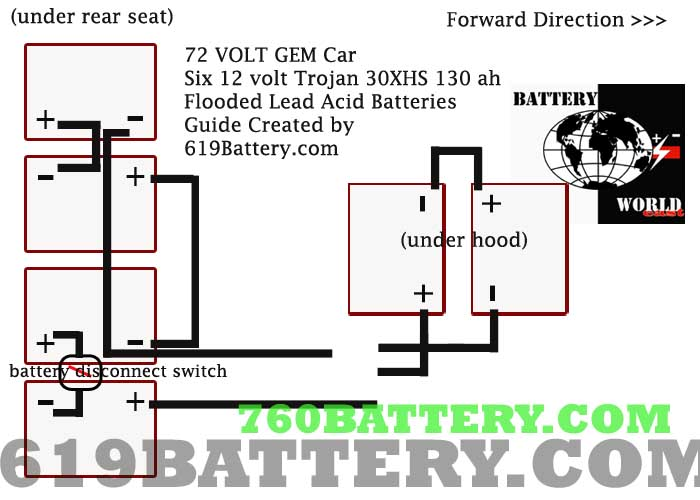 Gem Electric Car Battery Diagram