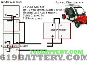 GEM Car Battery Wiring Diagram