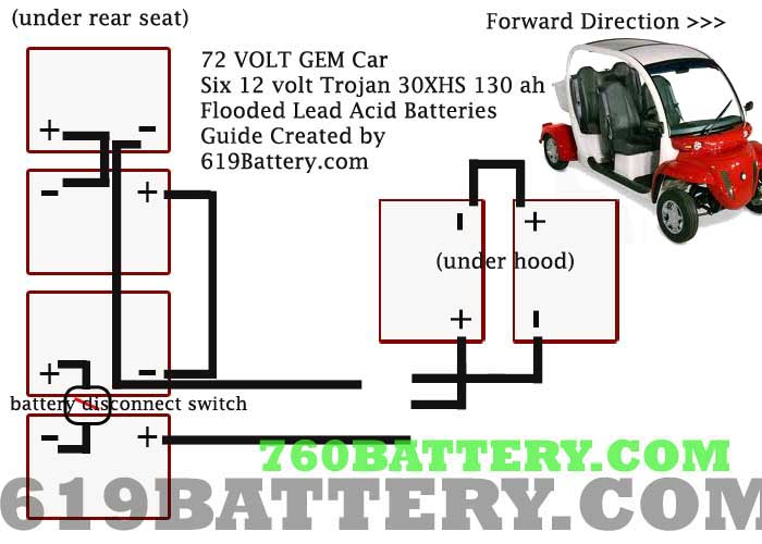 gem car repair san diego rh deepcyclebatterystore com 48 Volt Charger Wiring Schematic 48 Volt Golf Cart Battery Wiring