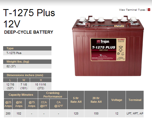 271860110985 as well Club Car 12 Volt Batteries moreover propowermeters besides B 1279665484 further 12v system. on trojan 12v golf cart batteries