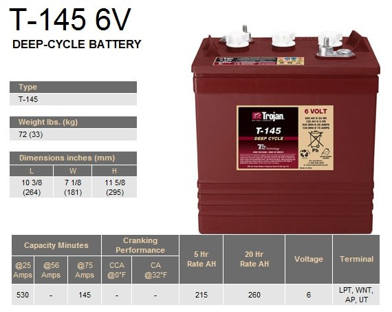 Trojan Battery San Diego Deep Cycle Battery Store