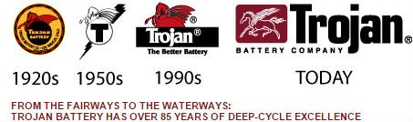 trojan-battery-san-diego-best-deep-cycle