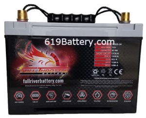 Best Battery for Off Road
