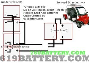 GEM Car Battery Connection