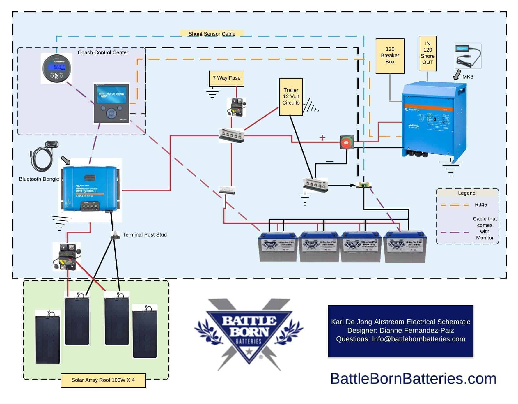 Victron Multiplus Rv Wiring Diagram from deepcyclebatterystore.com